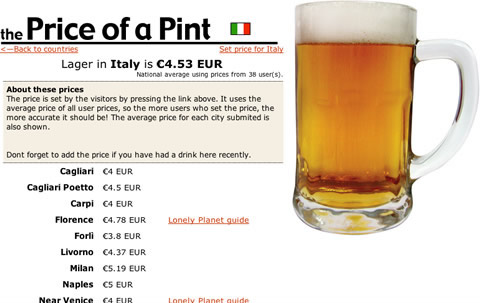 The Price of a Pint