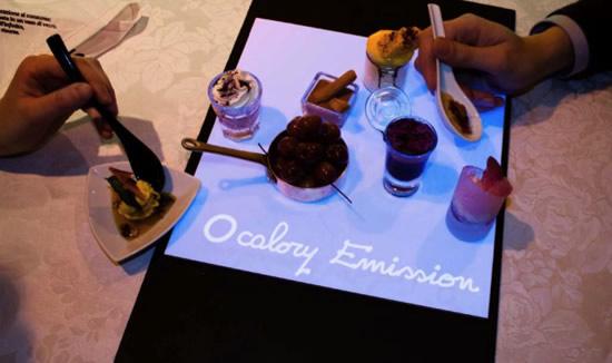0 calory emission