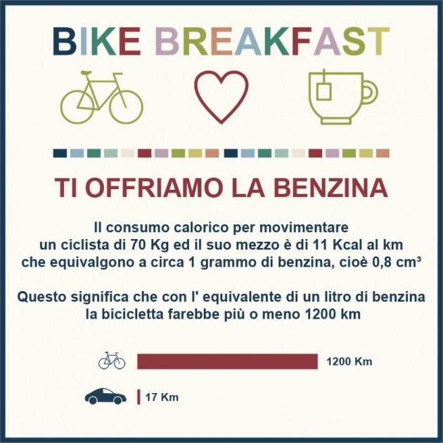 bike breakfast 2