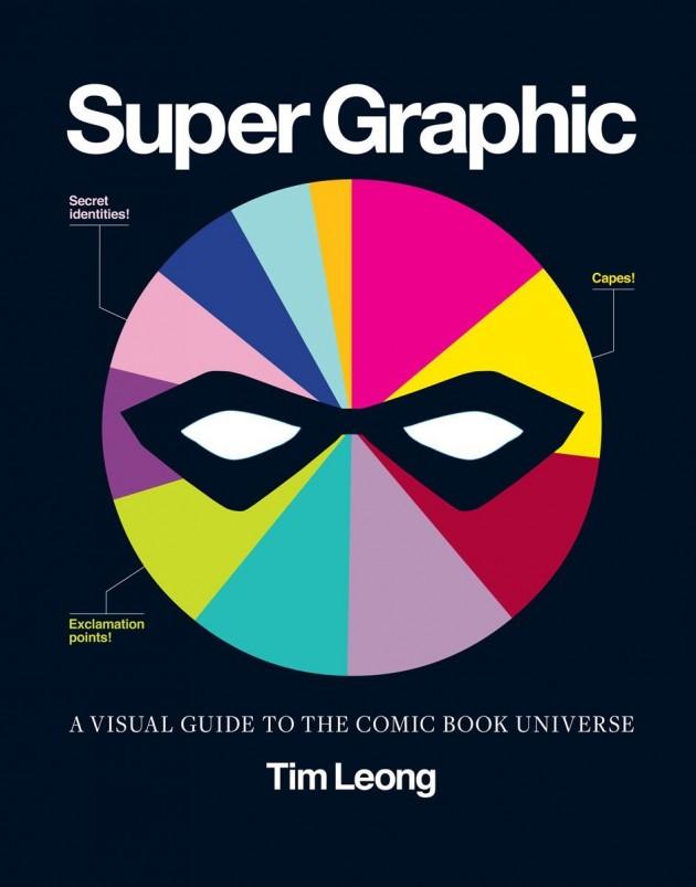 supergraphic 1