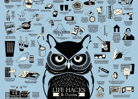 life hacks 0