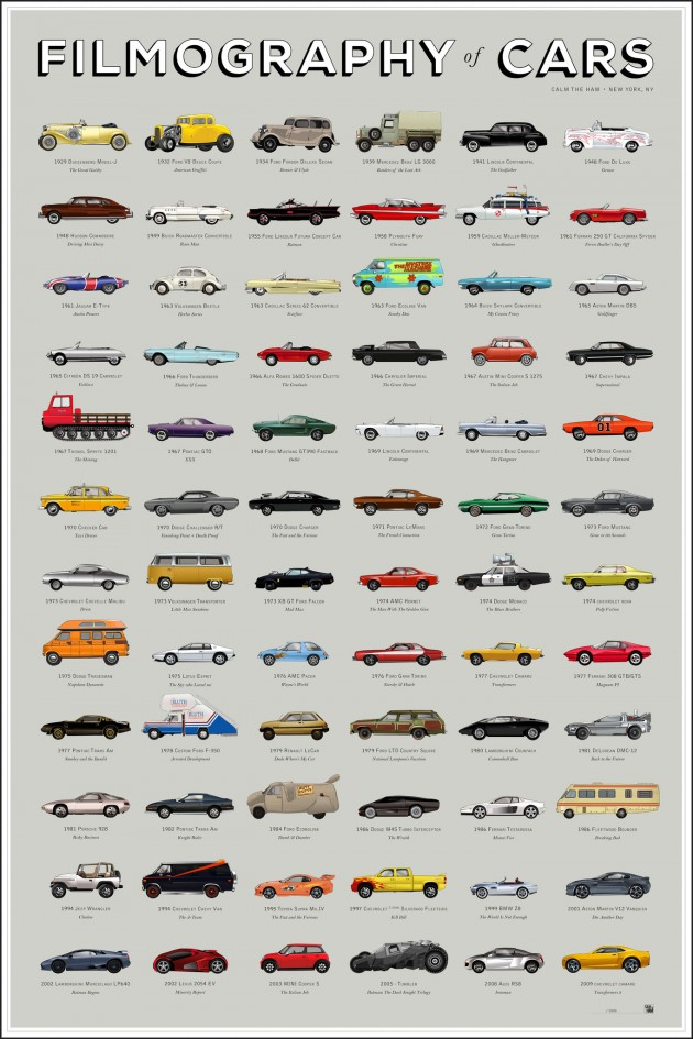 filmography_of_cars_2