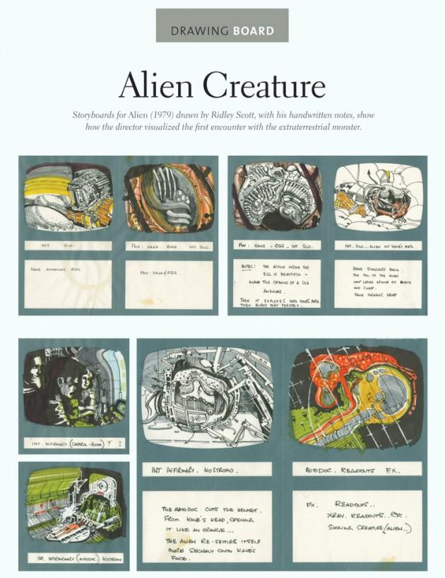L'incontro con Alien @ Ridley Scott