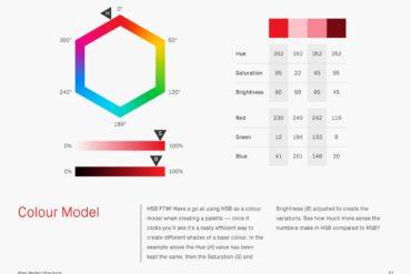 PPP colour model