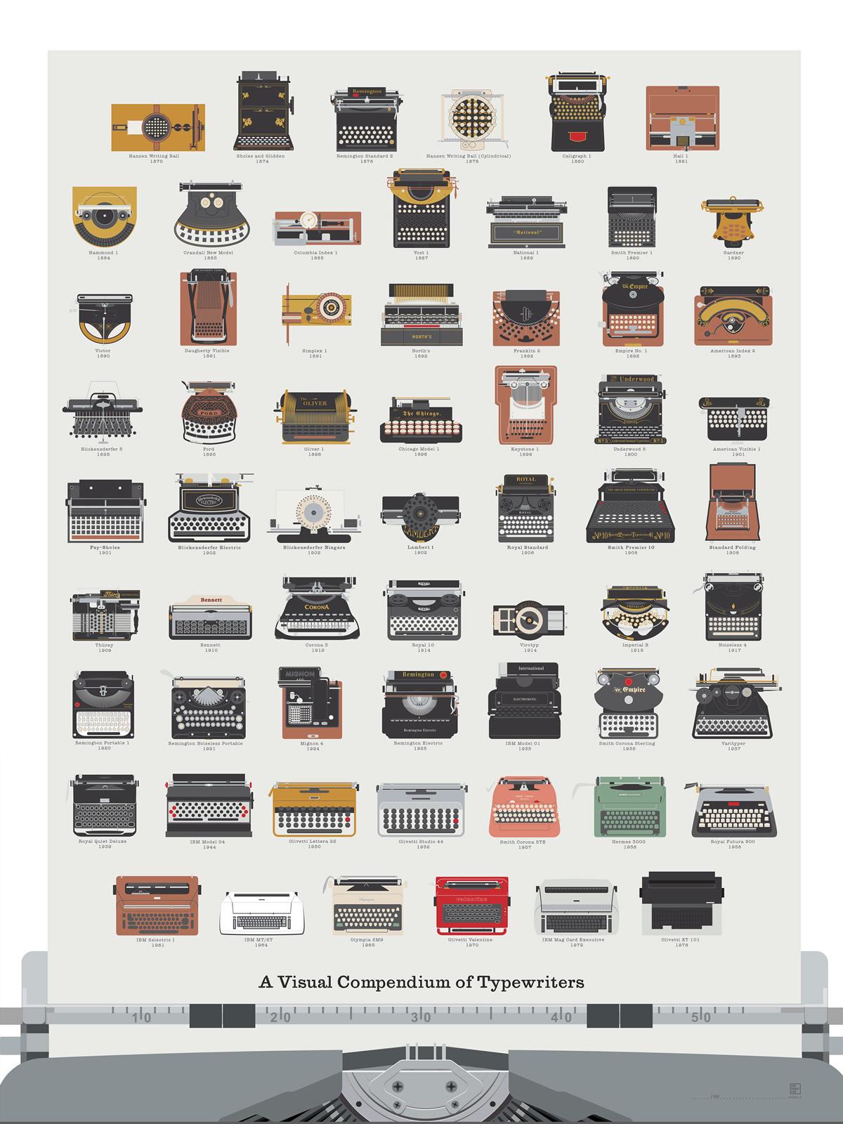 typewriters_1