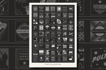 graphic design popchartlab 0