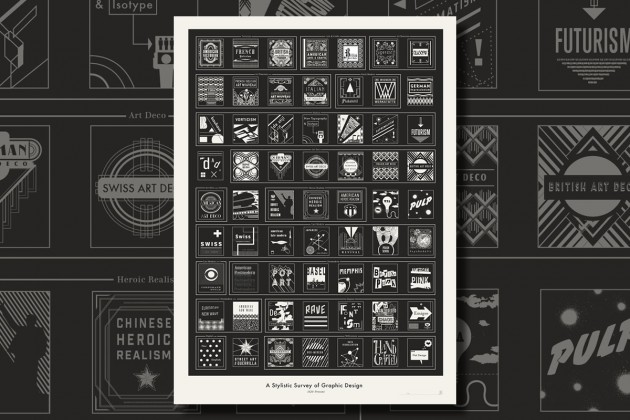 graphic_design_popchartlab_0