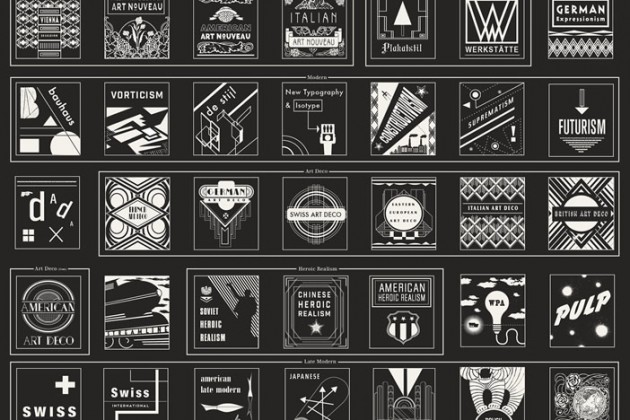 graphic_design_popchartlab_1