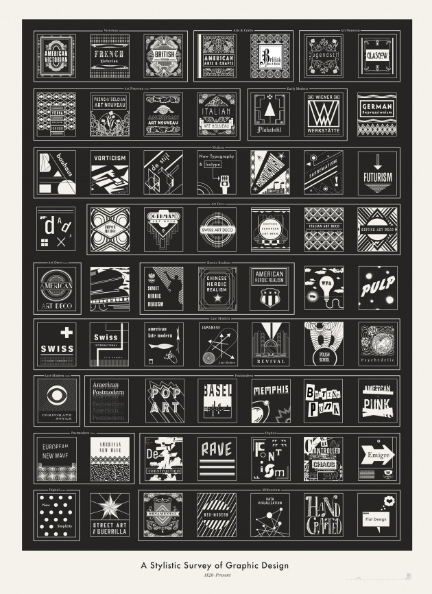 graphic_design_popchartlab_3