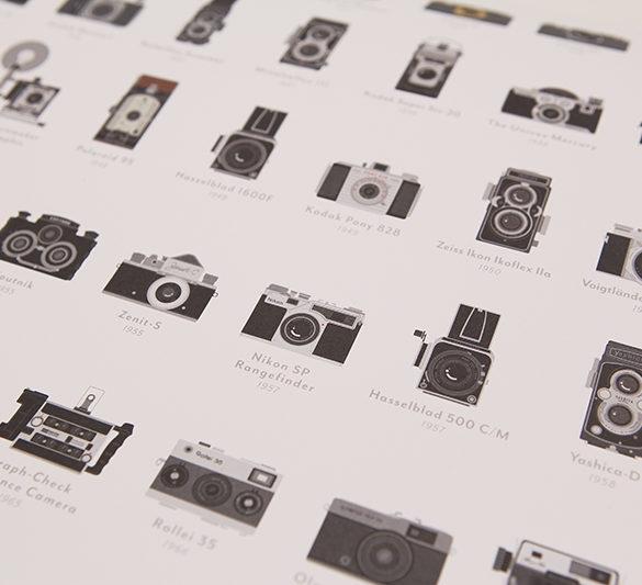 popchartlab a visual compendium of cameras 2