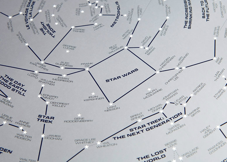 Dorothy 0054B SciFi Star Chart Open Edition B