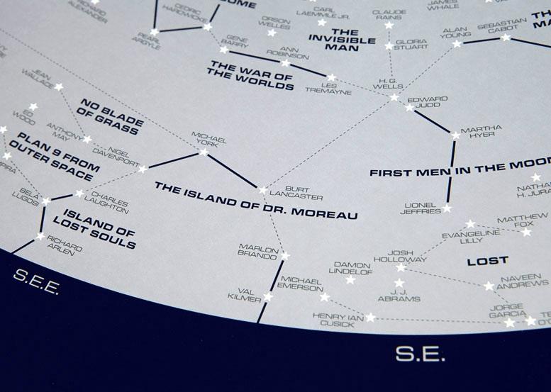 Dorothy 0054B SciFi Star Chart Open Edition F