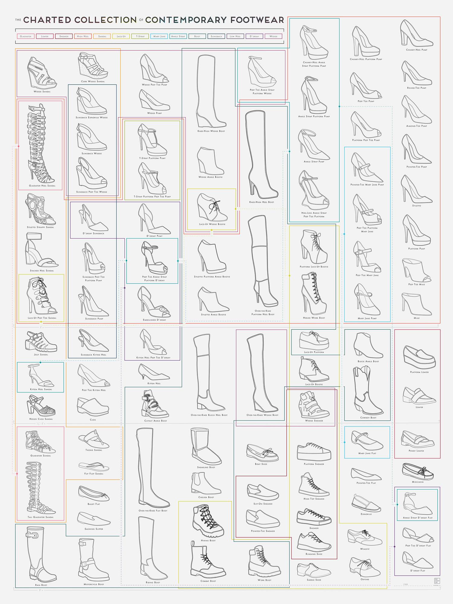 popchartlab_shoes_1