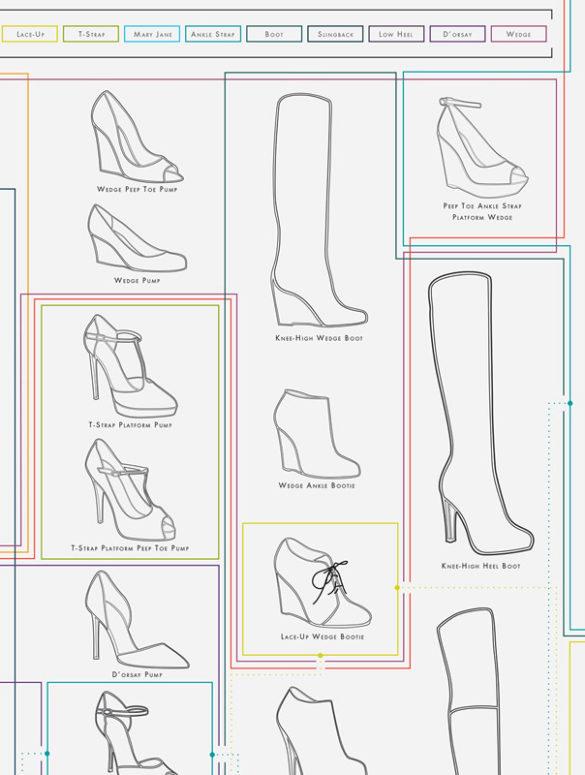 popchartlab shoes 2