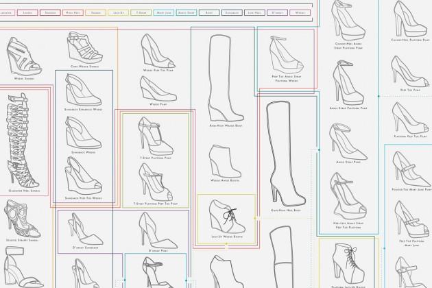 popchartlab_shoes_2