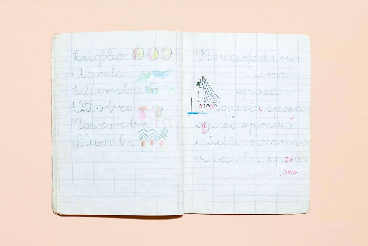 Favorito Quadernini: un archivio online che raccoglie i quaderni degli  VV81