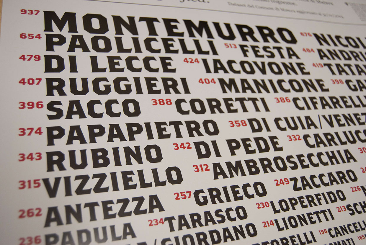 The surnames of Matera 2