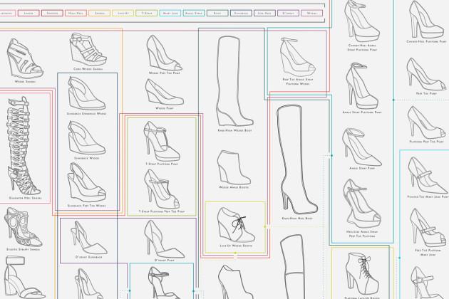 popchartlab_shoes_2-630x420