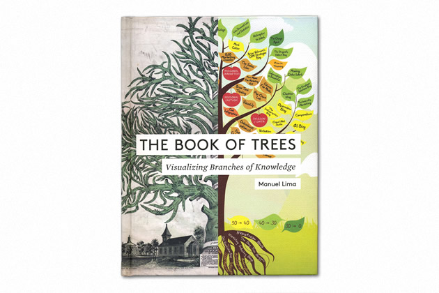 the_book_of_trees_0