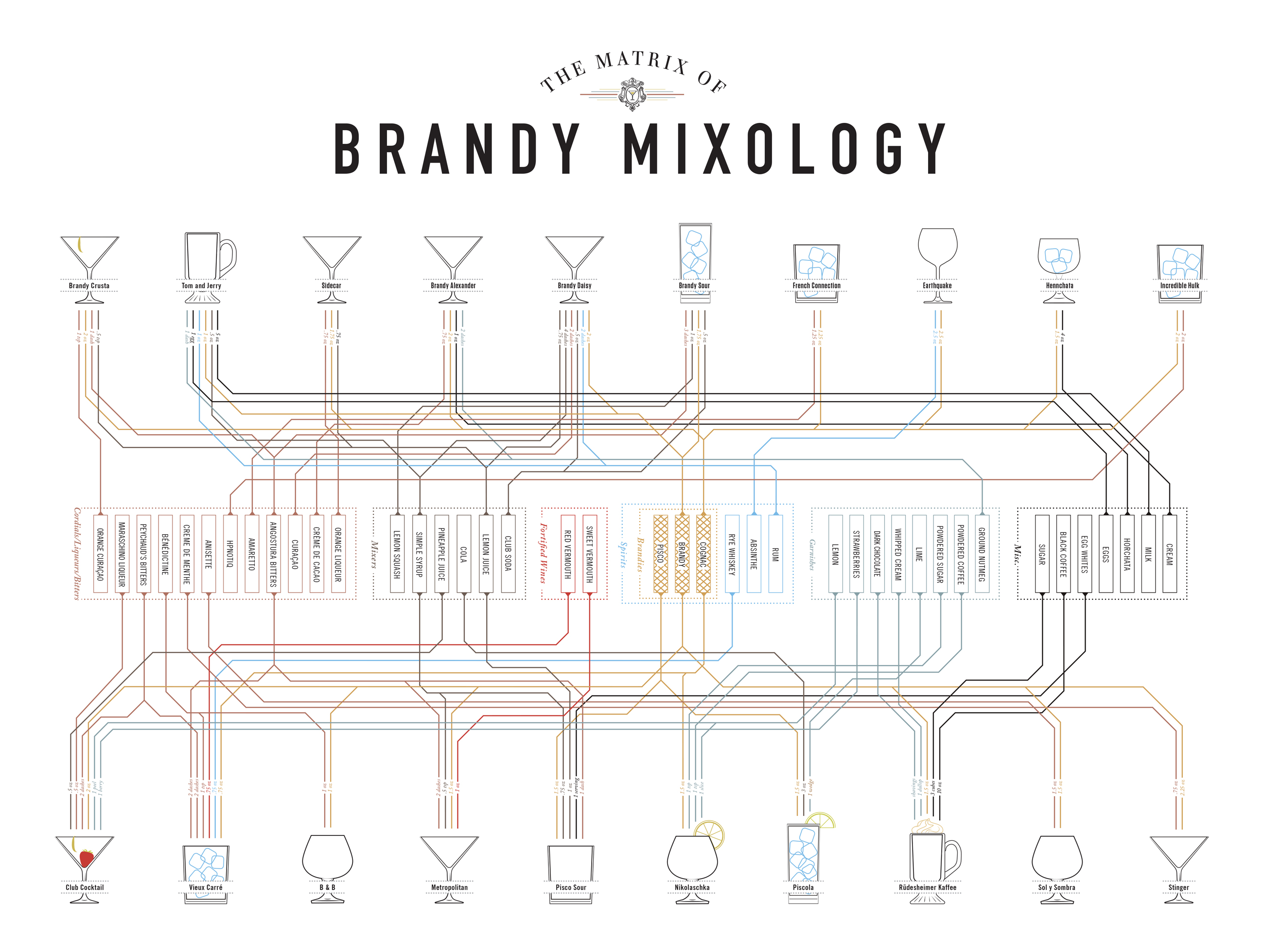 P-Mixology_Brandy_Zoom