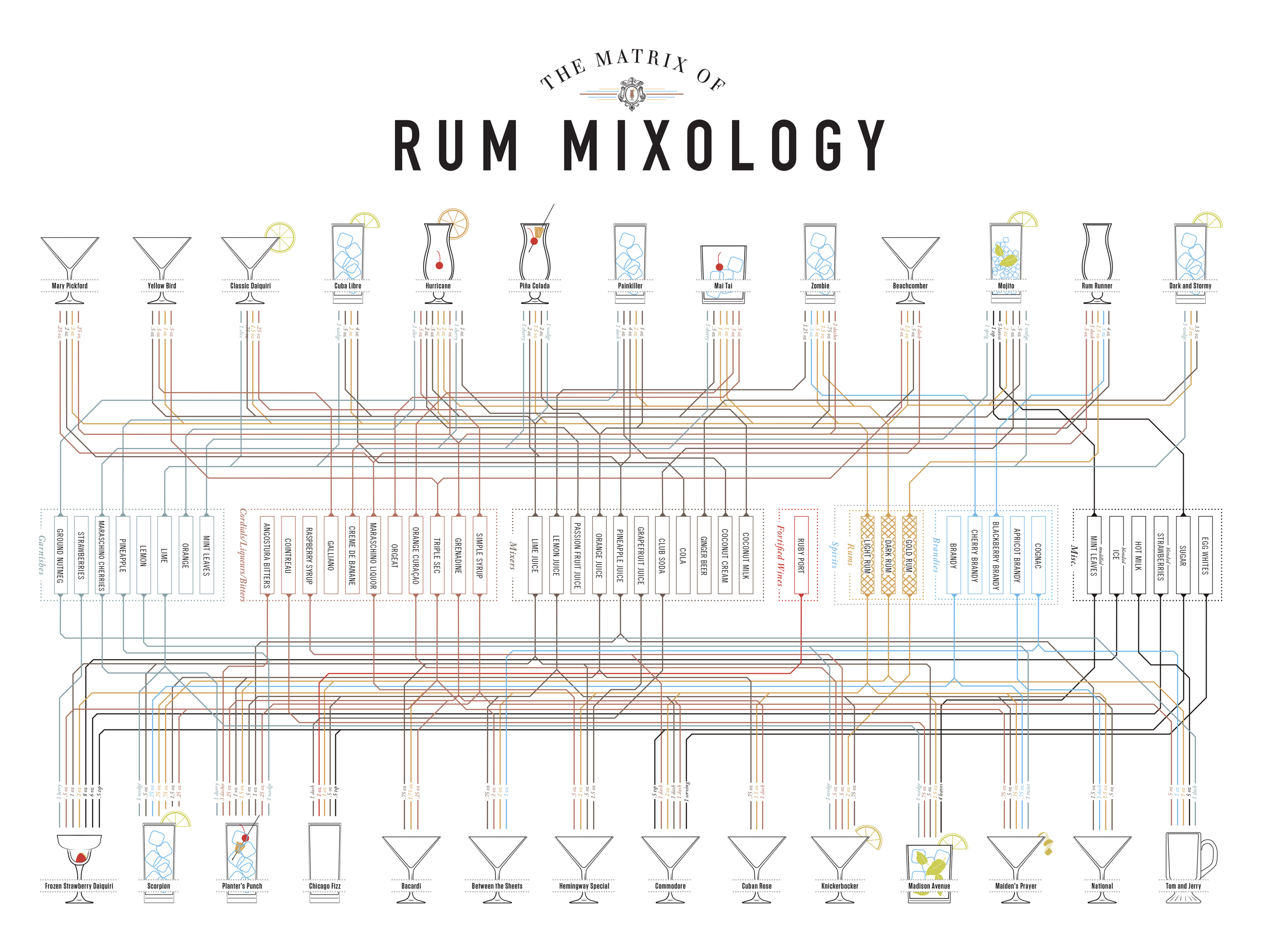 P-Mixology_Rum_Zoom_c4a9ebb8-4f34-429b-8c6f-436c677e46df