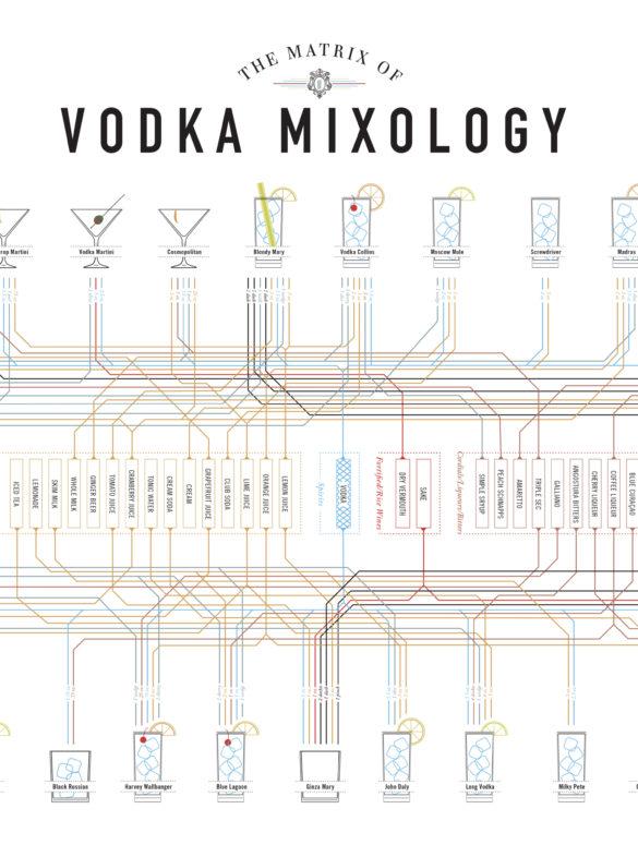 P Mixology Vodka Zoom