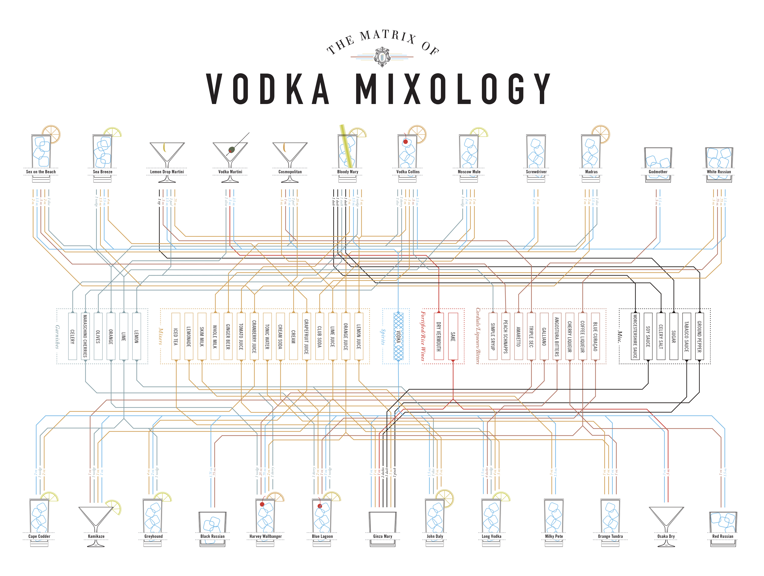 P-Mixology_Vodka_Zoom