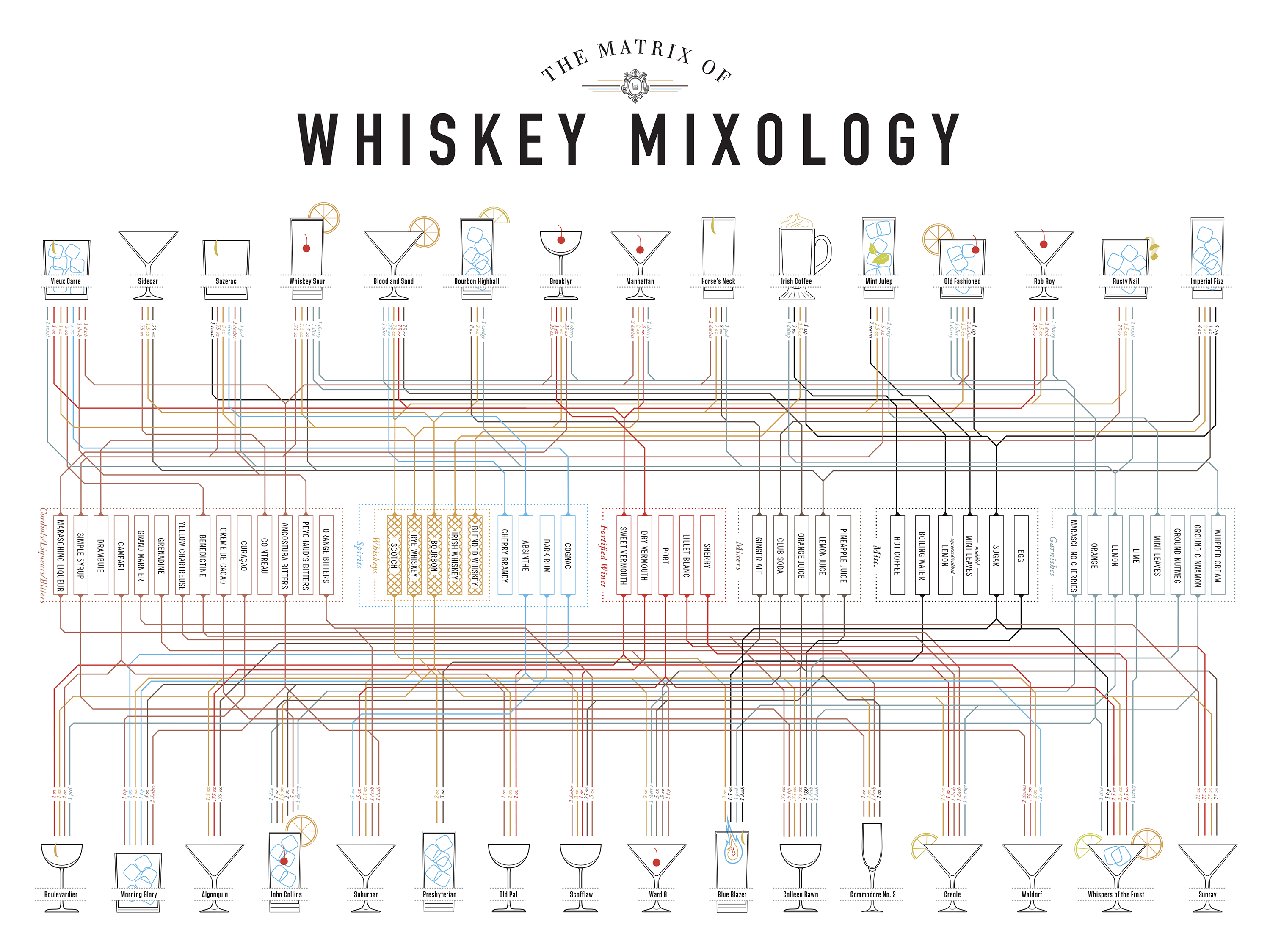 P-Mixology_Whiskey_Zoom_a48f5952-6916-4e8a-8ec8-8dbb973ef5c7