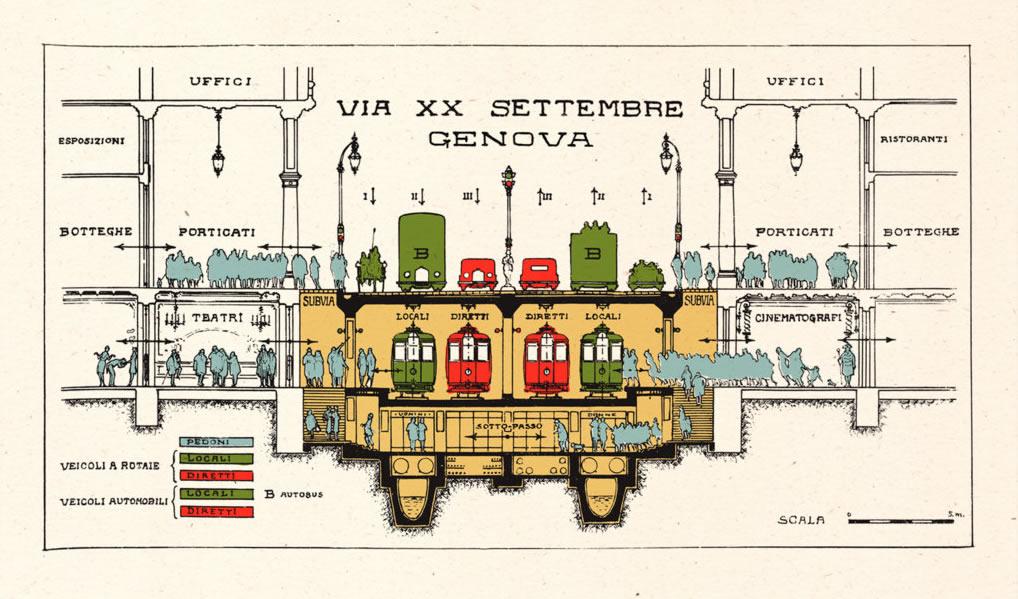 Renzo Picasso - Genova, via XX Settembre, progetto metropolitana, 1929 - ©Archivio Renzo Picasso