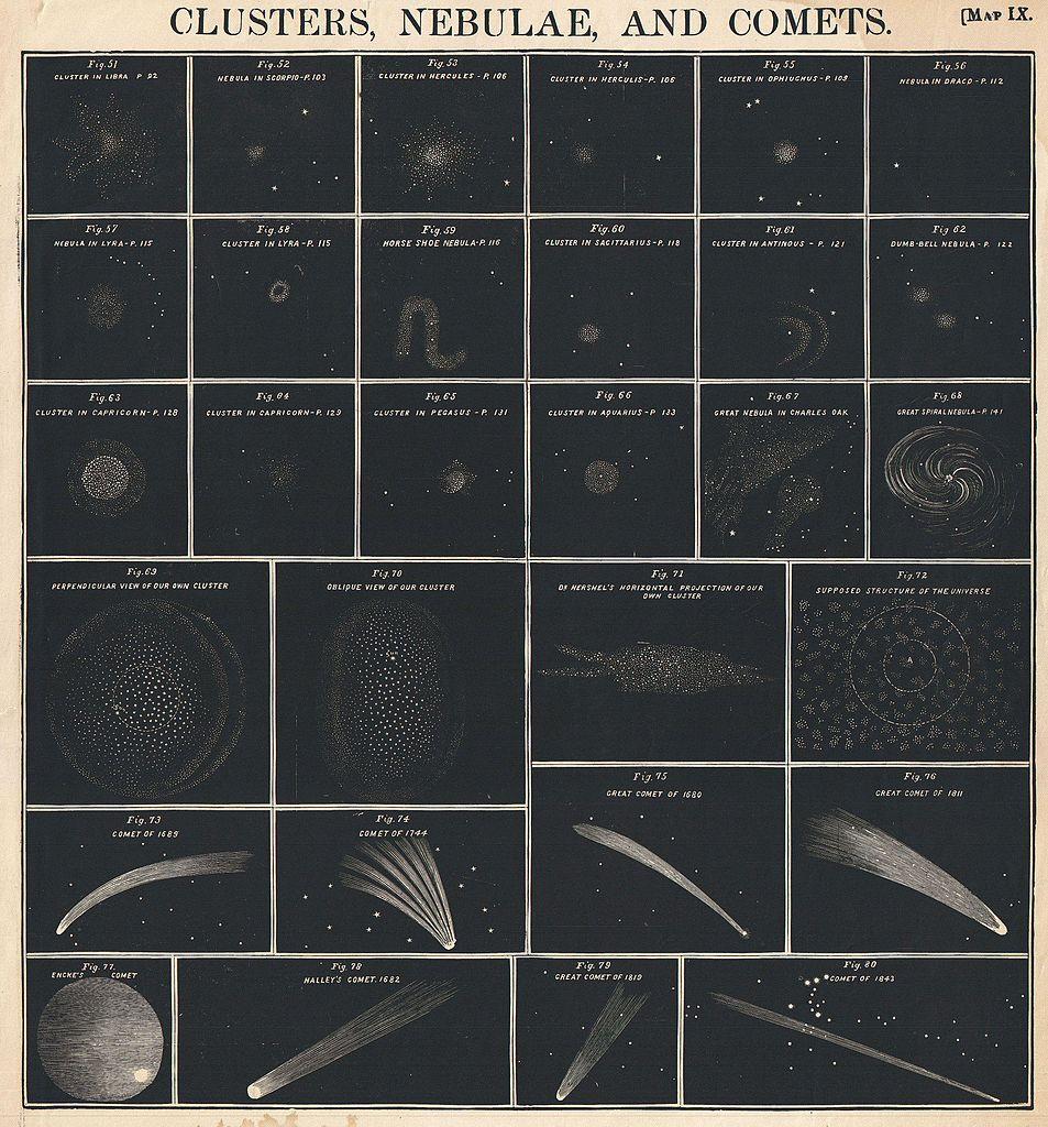 """W. G. Evans, """"Clusters, Nebulae, and Comets"""", (uno schema, pubblicato in un atlante newyorkese del 1856, che illustra ammassi stellari, nebulose e comete)"""