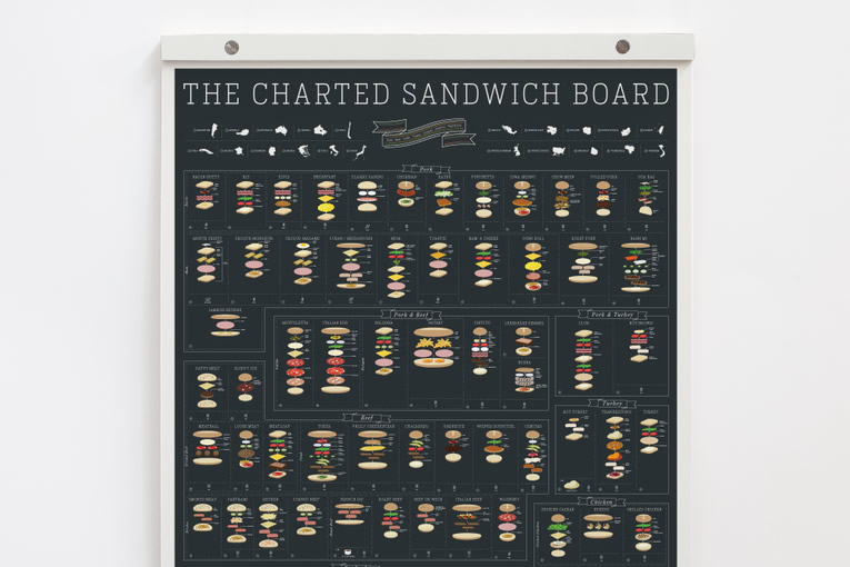 the_charted_sandwich_board_1