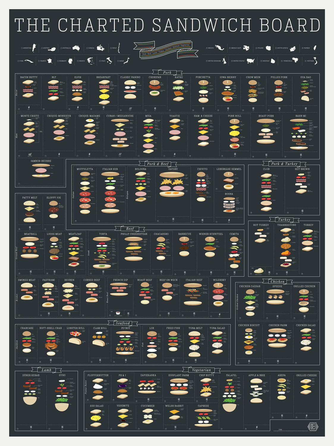 the_charted_sandwich_board_2