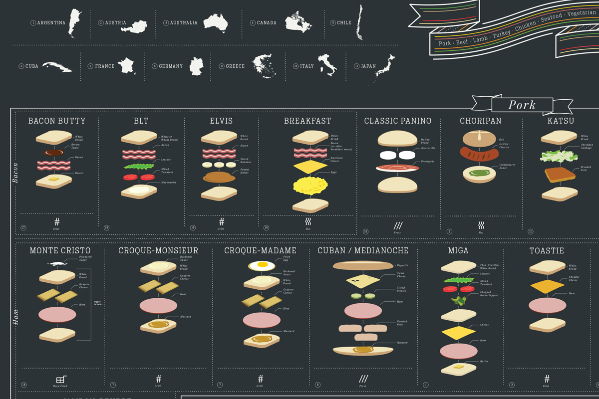 the_charted_sandwich_board_3
