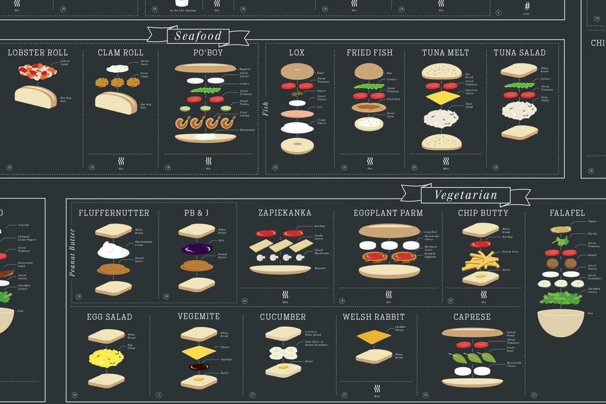 the_charted_sandwich_board_5