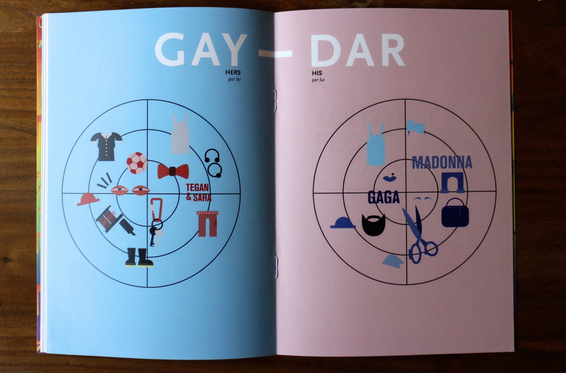 A Queer Culture Illustrated Guide - Proud Edition (foto: Frizzifrizzi)