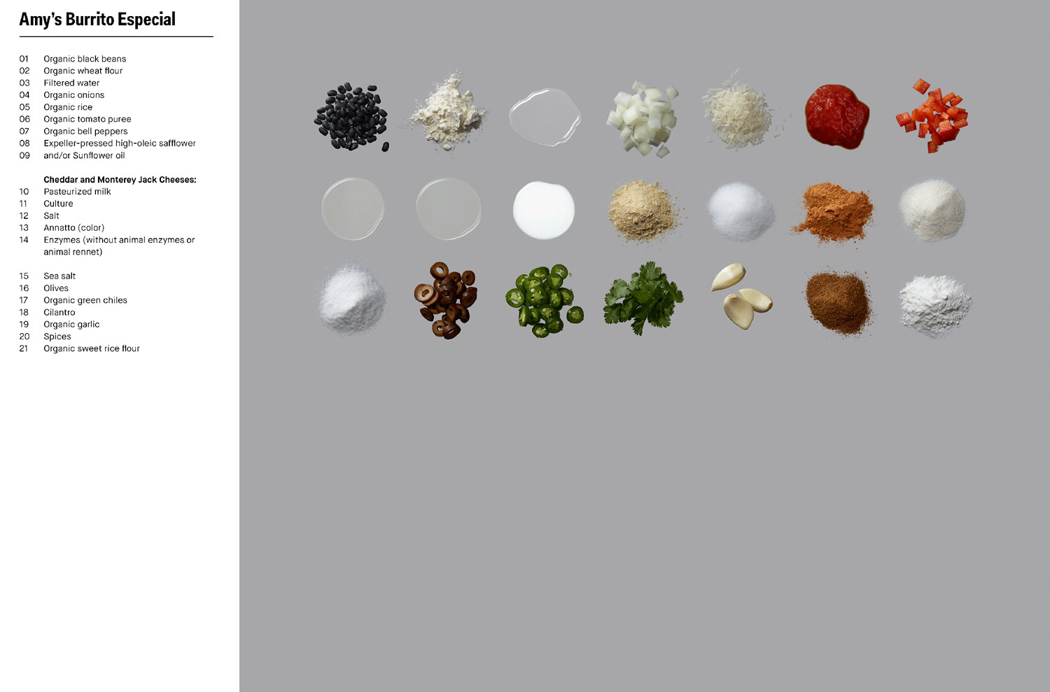 Ingredients, di Dwight Eschliman e Steve Ettlinger, Regan Arts 2015