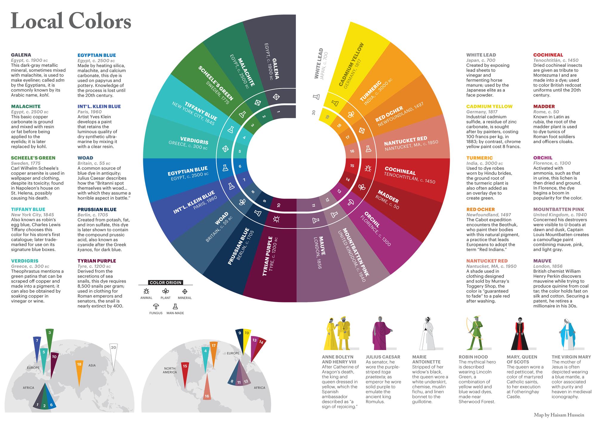 L'infografica è opera del designer Hasaim Hussein ed è stata pubblicata sull'ultimo numero della rivista Lapham's Quarterly, dedicato alla moda