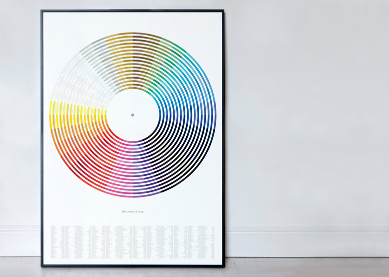 The colour of song
