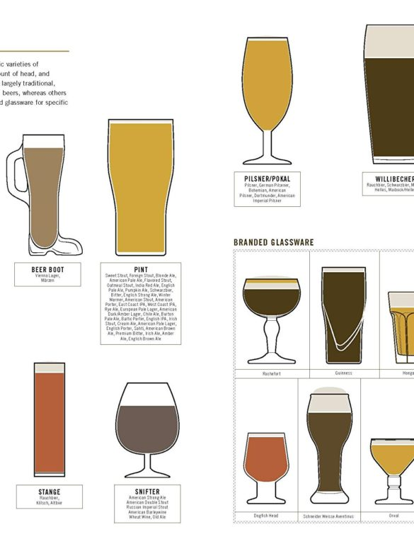 a visual guide to drink 3