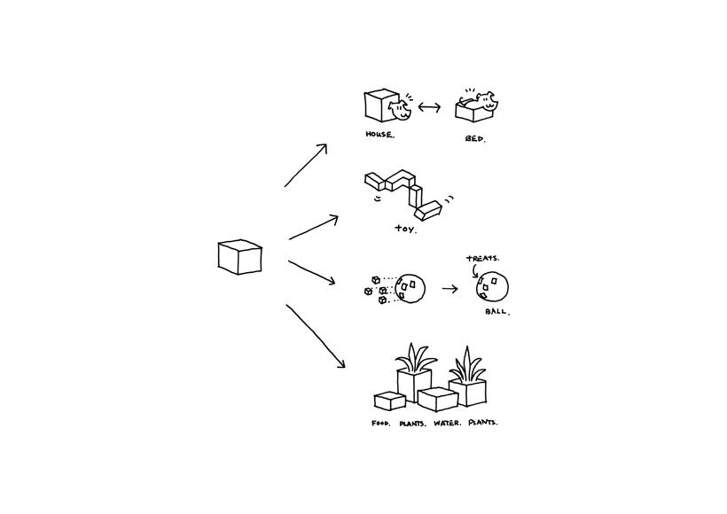 cubic_pet_goods_sketch