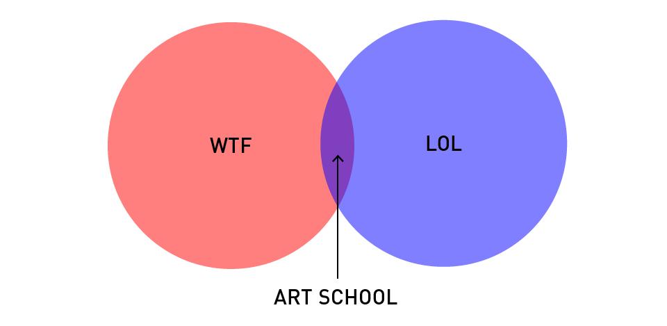 #2 la scuola d'arte