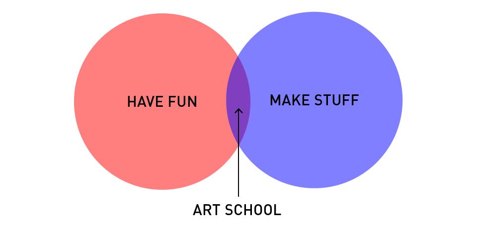 #11 frequentare la scuola d'arte