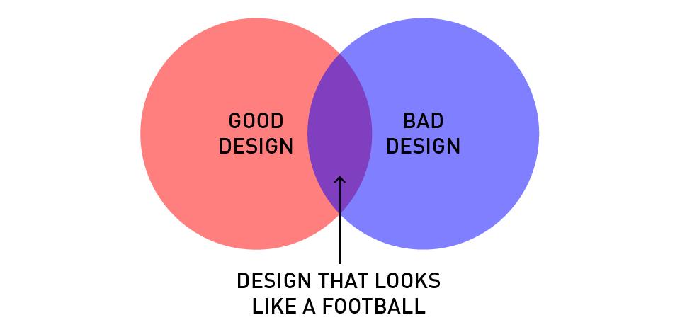 #18 il ruolo degli sport nel design