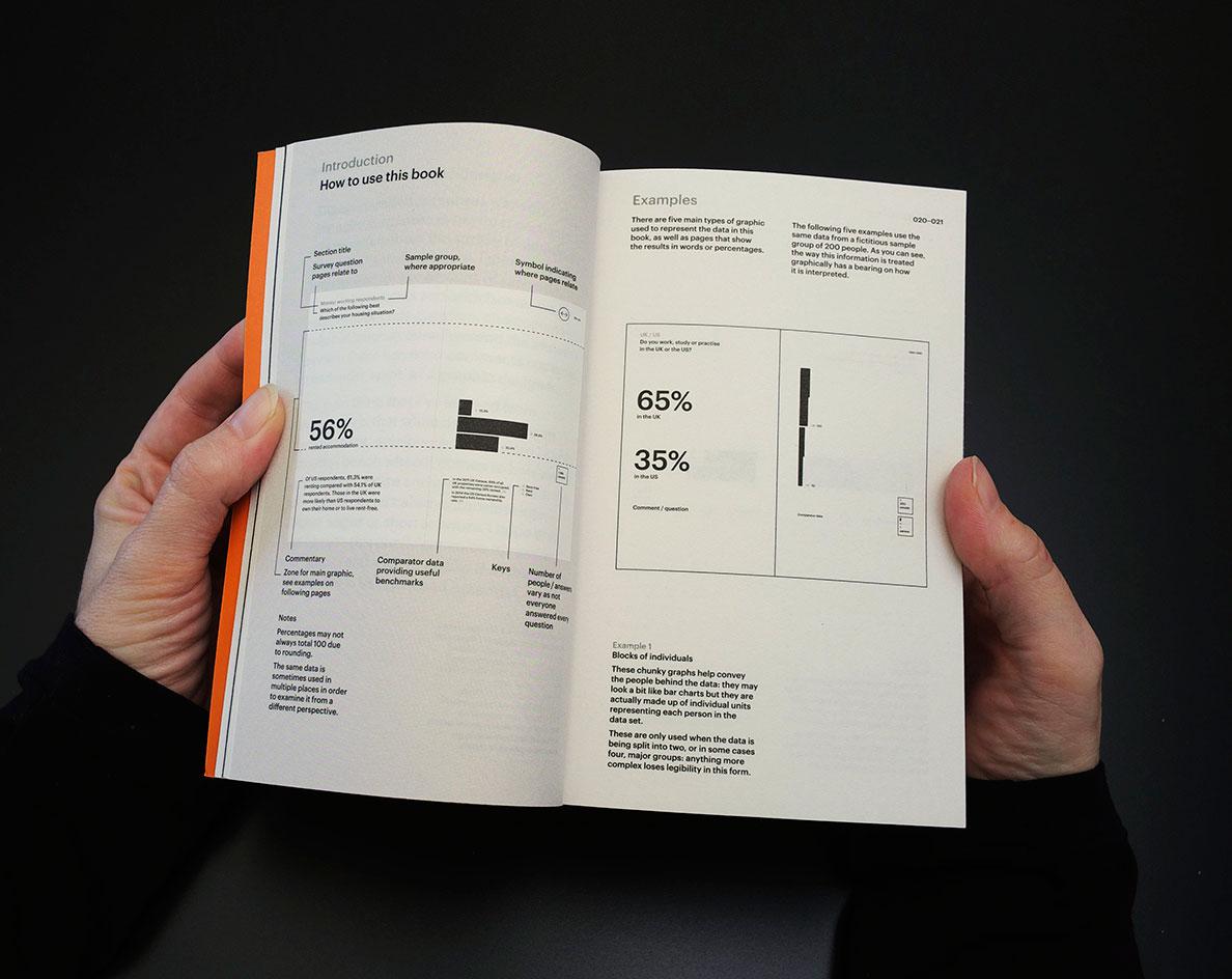 graphic_design_surveyed_2