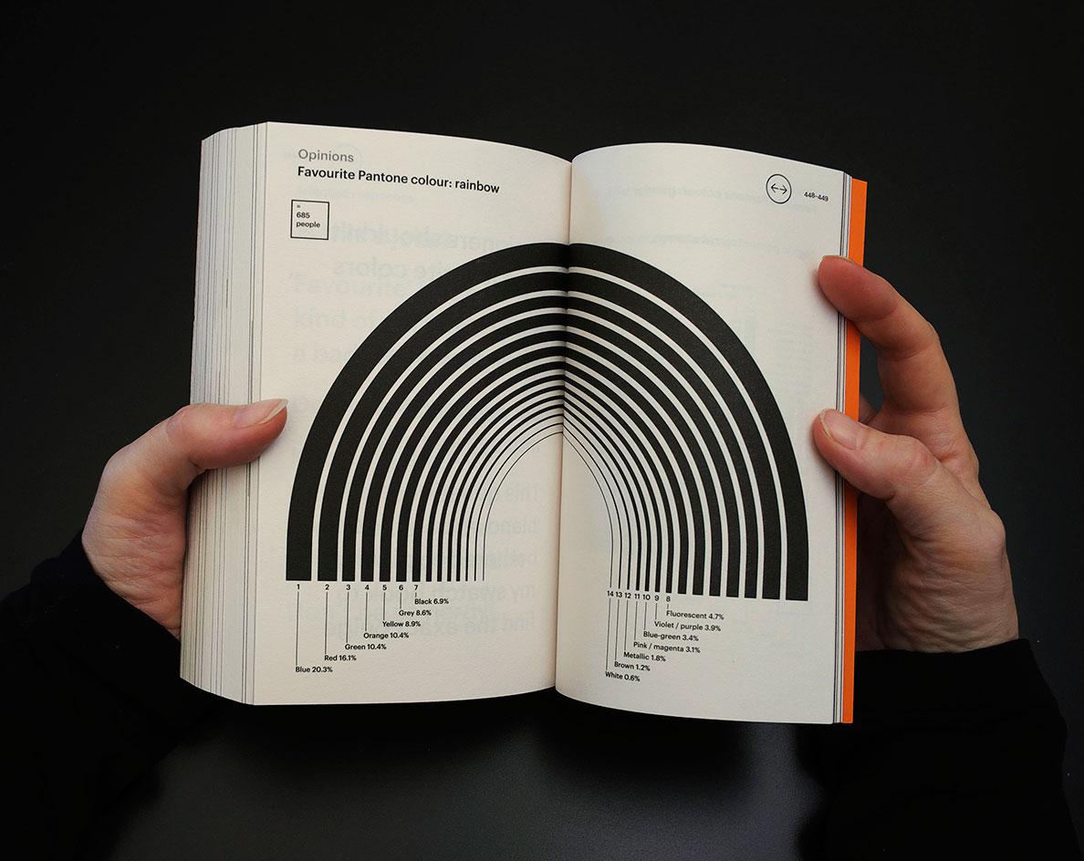 graphic_design_surveyed_6