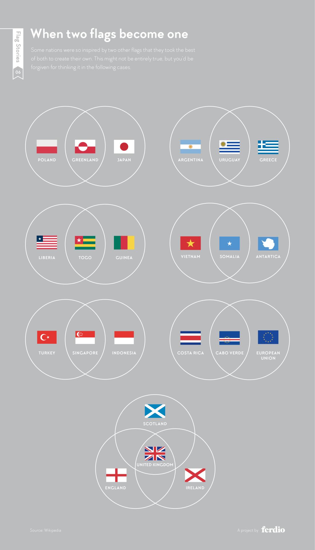 flag stories 3