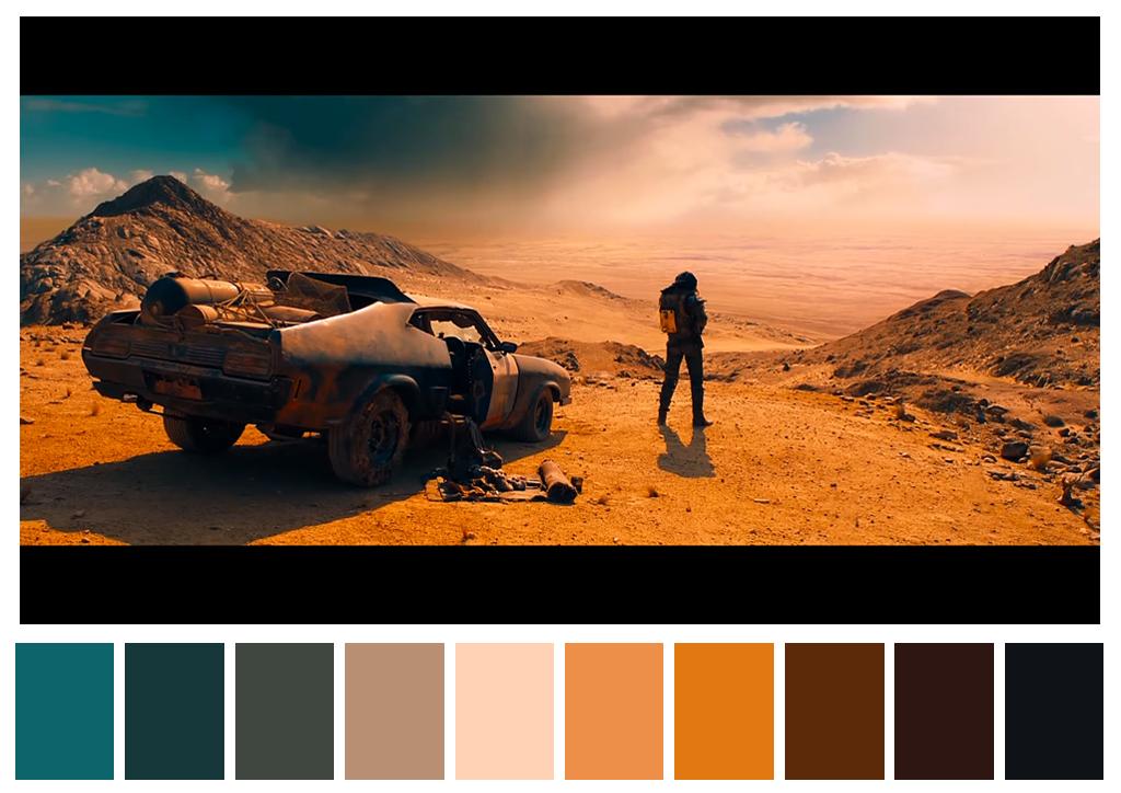 Mad Max: Fury Road, di George Miller, 2015