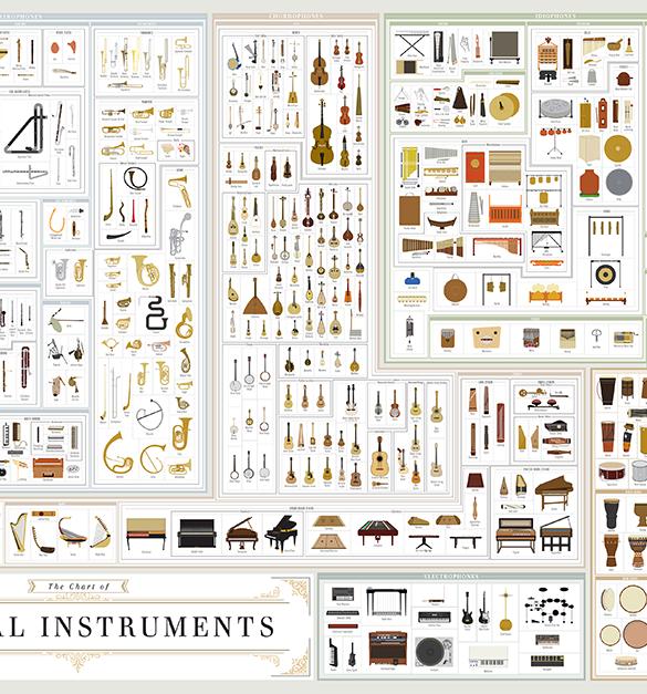 popchartlab musical instruments 1