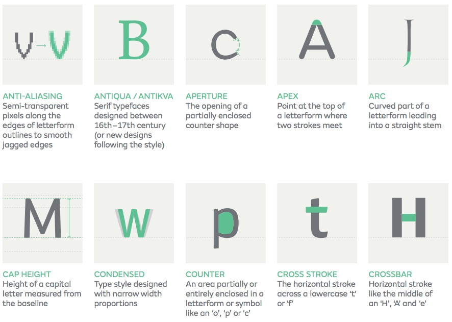 fontsmith_typography_guide_2