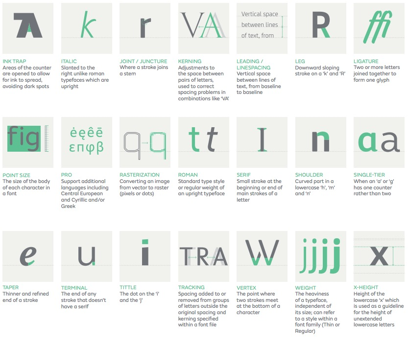 fontsmith_typography_guide_3